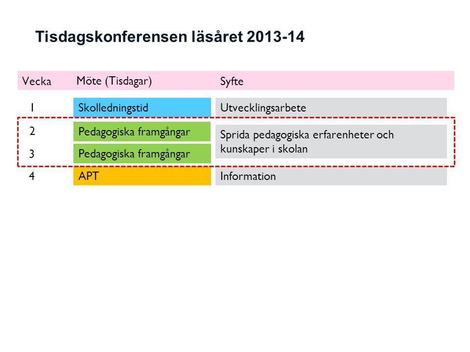 Tisdagskonferensen läsåret 2013-14