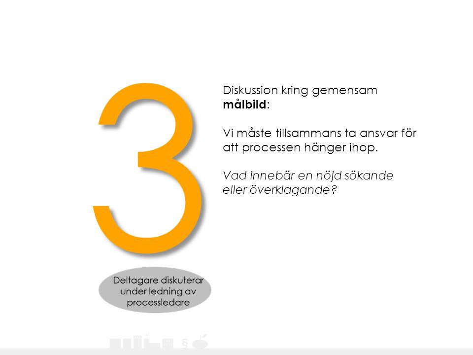 3 Diskussion kring gemensam målbild: