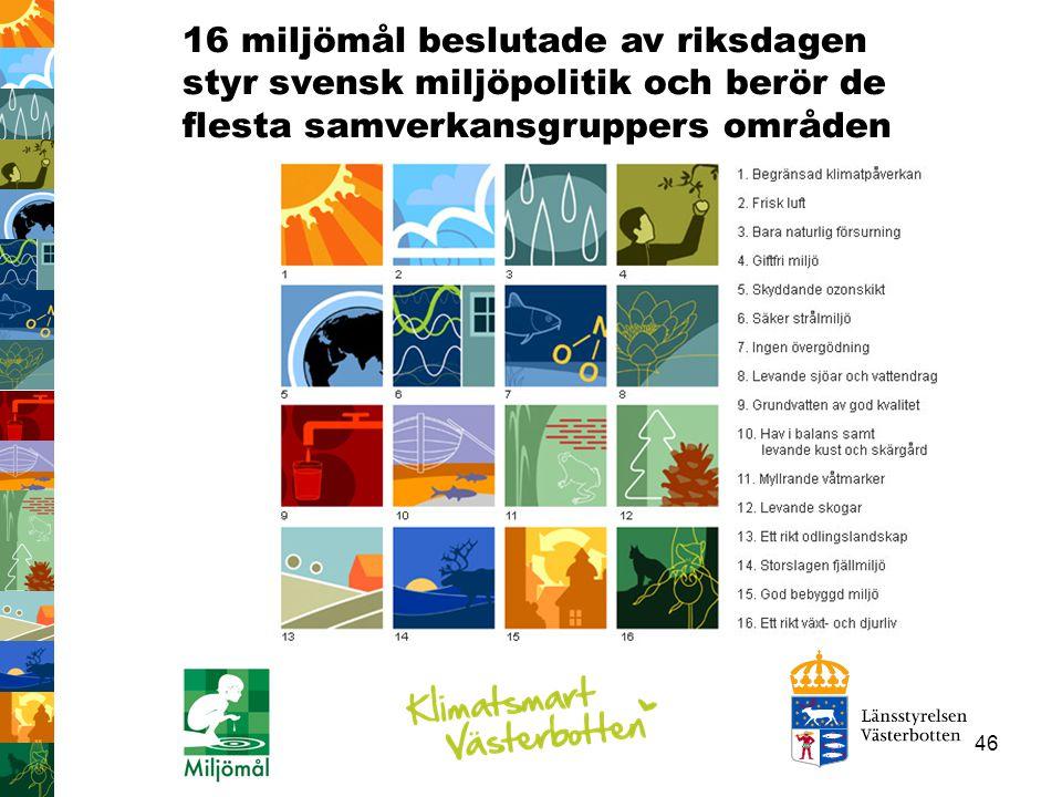 16 miljömål beslutade av riksdagen styr svensk miljöpolitik och berör de flesta samverkansgruppers områden