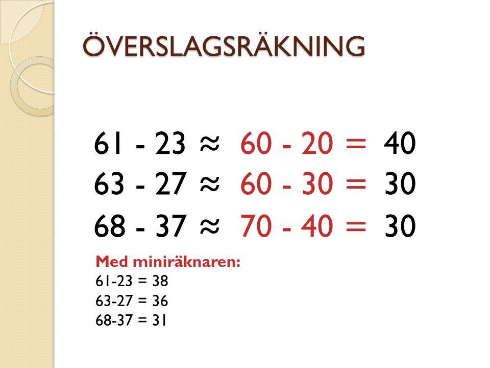 ÖVERSLAGSRÄKNING 61 - 23 ≈ 60 - 20 = 40. 63 - 27 ≈ 60 - 30 = 30. 68 - 37 ≈ 70 - 40 = 30. Med miniräknaren: