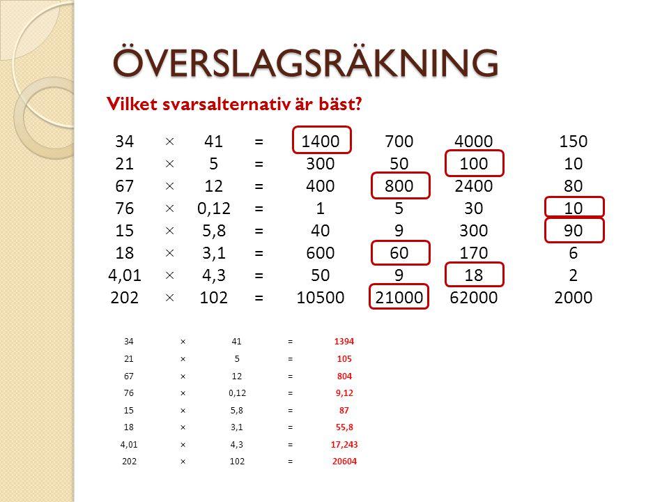 ÖVERSLAGSRÄKNING Vilket svarsalternativ är bäst 34 × 41 = 1400 700