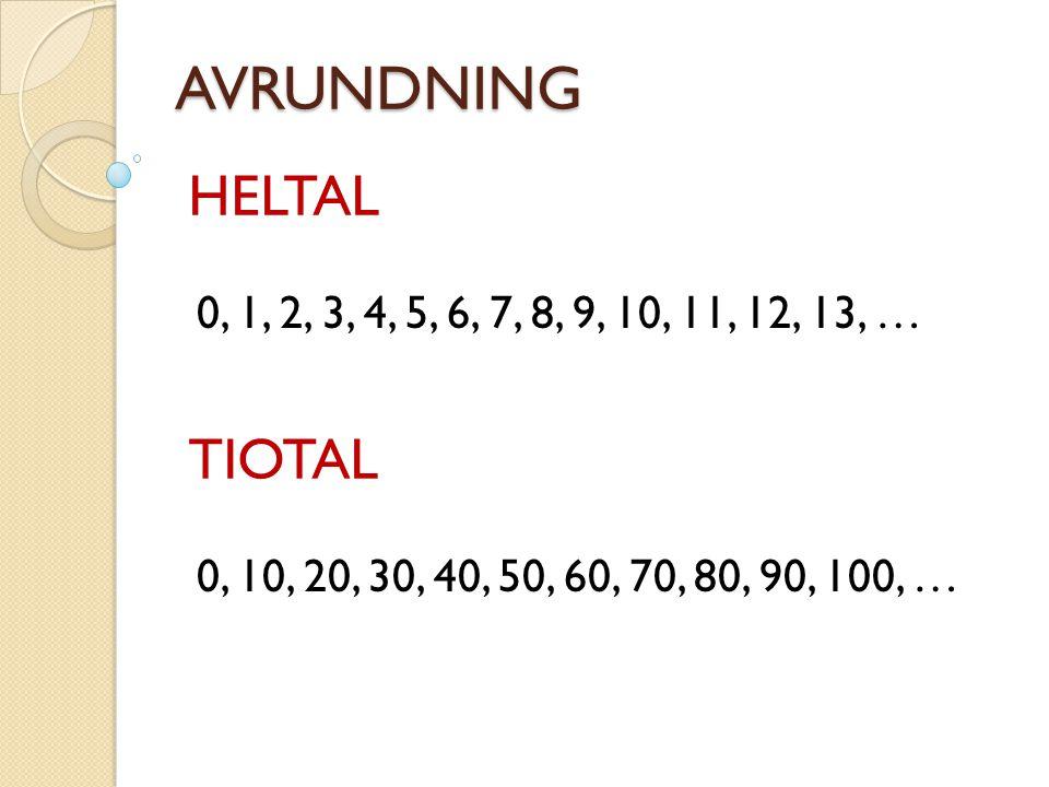 AVRUNDNING HELTAL TIOTAL