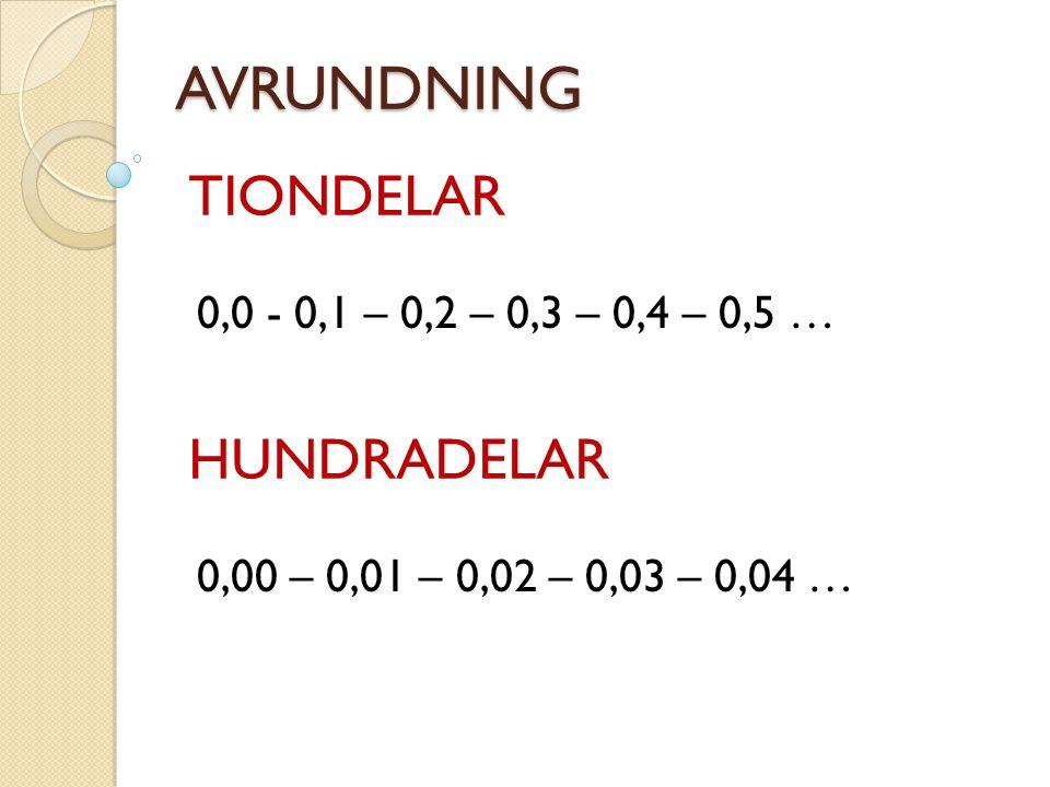 AVRUNDNING TIONDELAR HUNDRADELAR 0,0 - 0,1 – 0,2 – 0,3 – 0,4 – 0,5 …