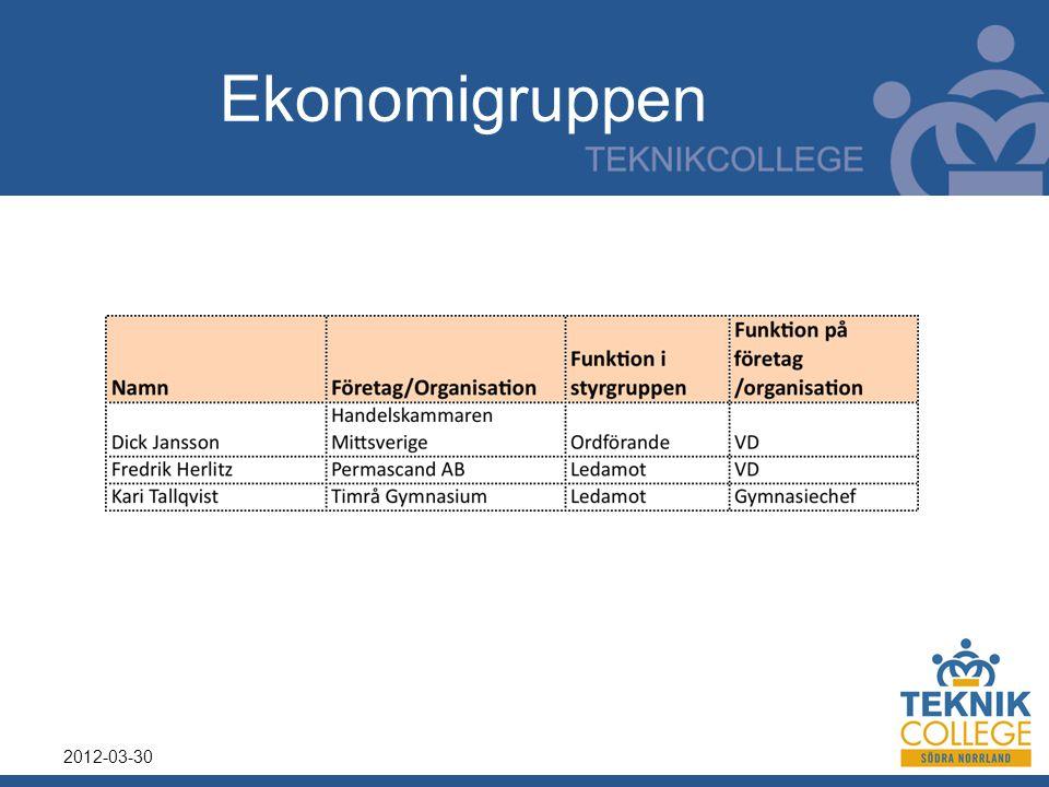 Ekonomigruppen 2012-03-30