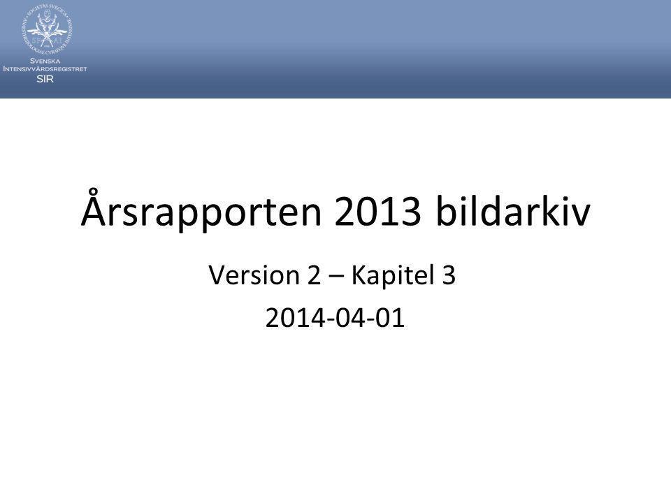 Årsrapporten 2013 bildarkiv