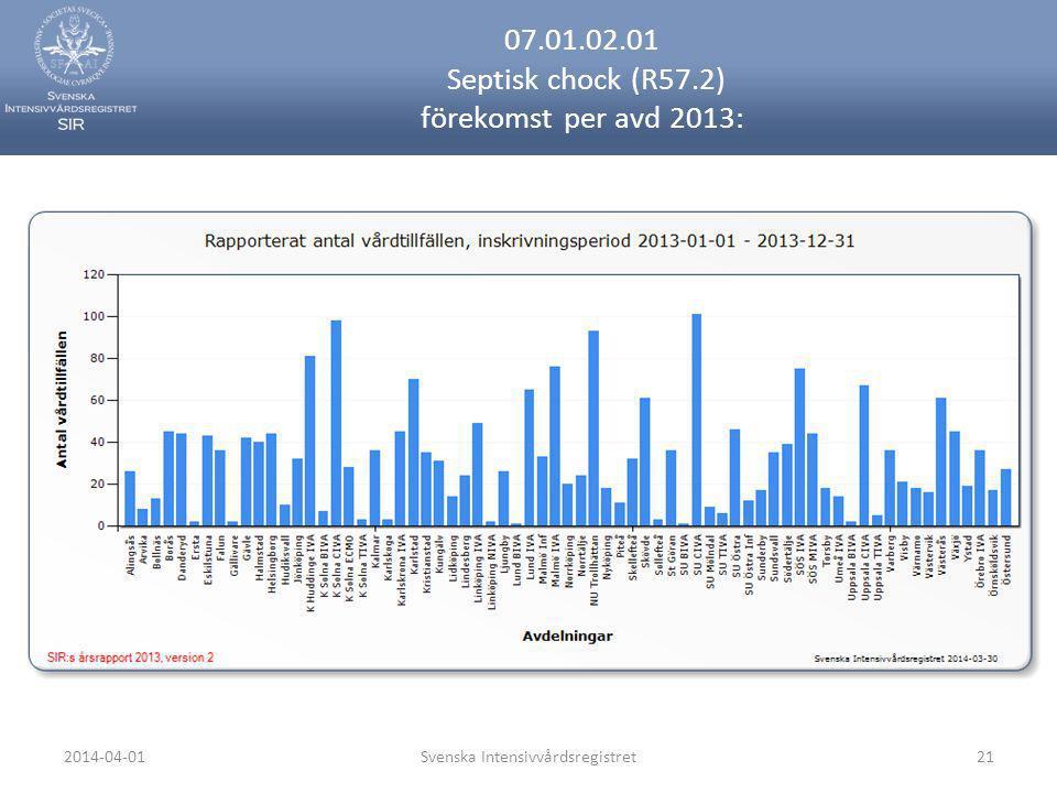 07.01.02.01 Septisk chock (R57.2) förekomst per avd 2013: