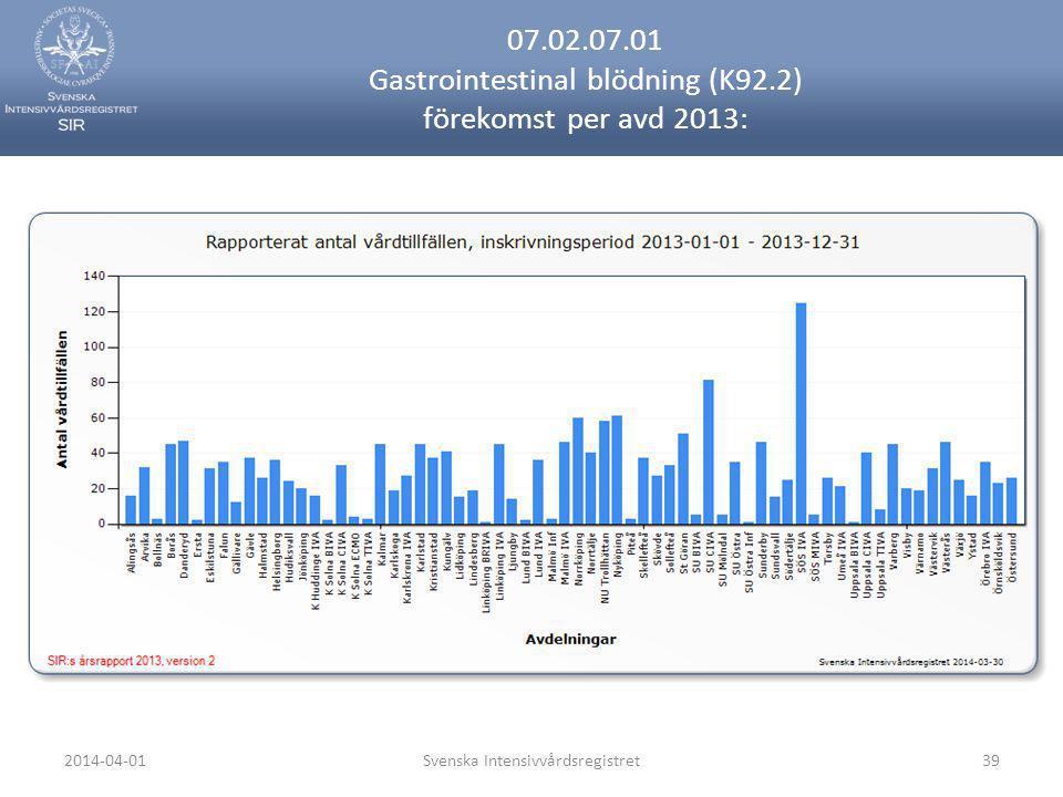 07.02.07.01 Gastrointestinal blödning (K92.2) förekomst per avd 2013: