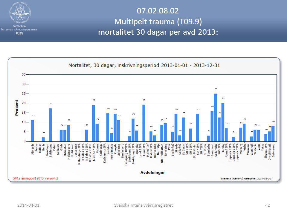 07.02.08.02 Multipelt trauma (T09.9) mortalitet 30 dagar per avd 2013: