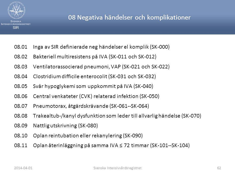 08 Negativa händelser och komplikationer