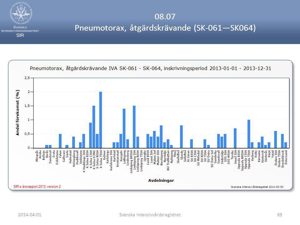 08.07 Pneumotorax, åtgärdskrävande (SK-061—SK064)