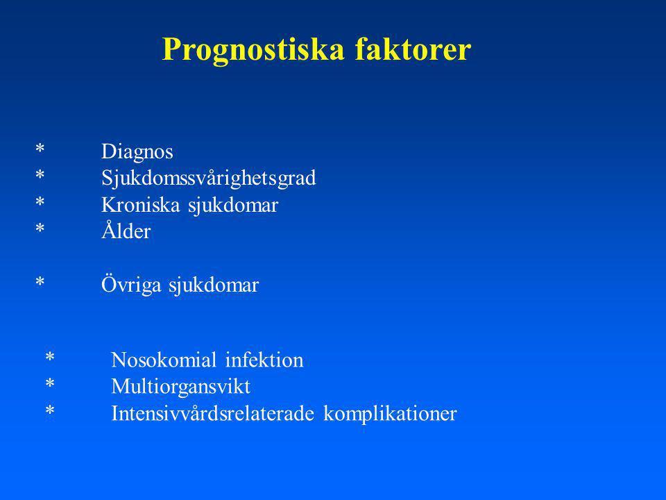 Prognostiska faktorer