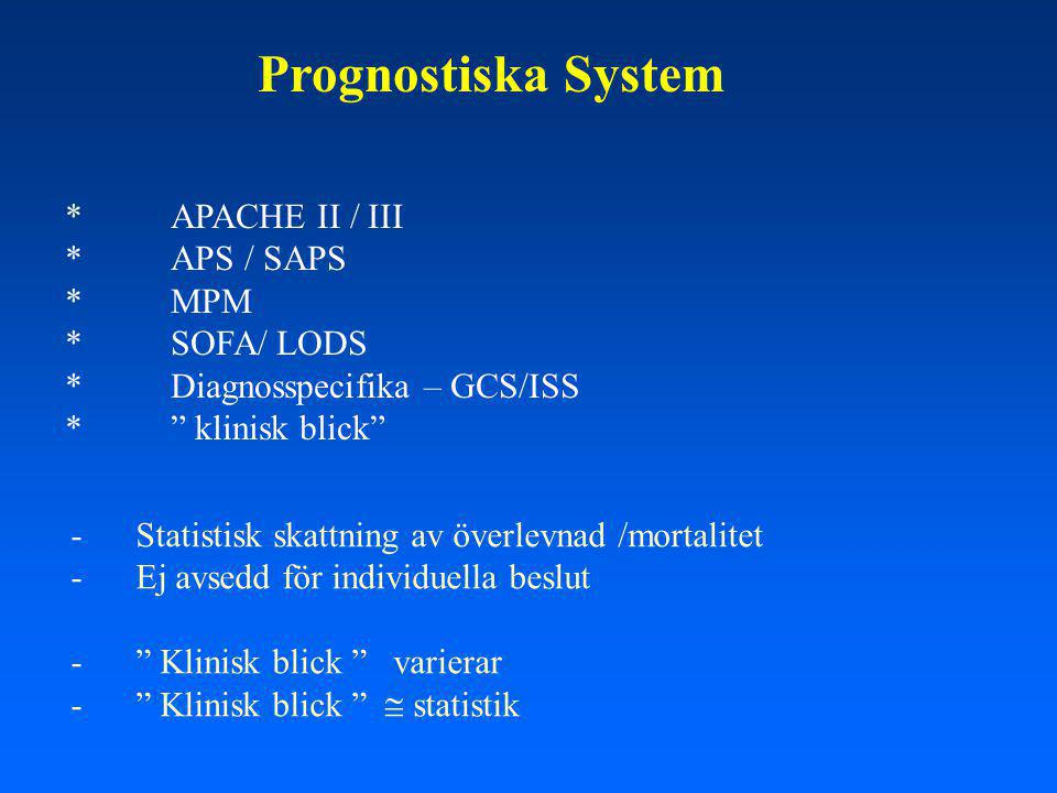 Prognostiska System * APACHE II / III * APS / SAPS * MPM * SOFA/ LODS