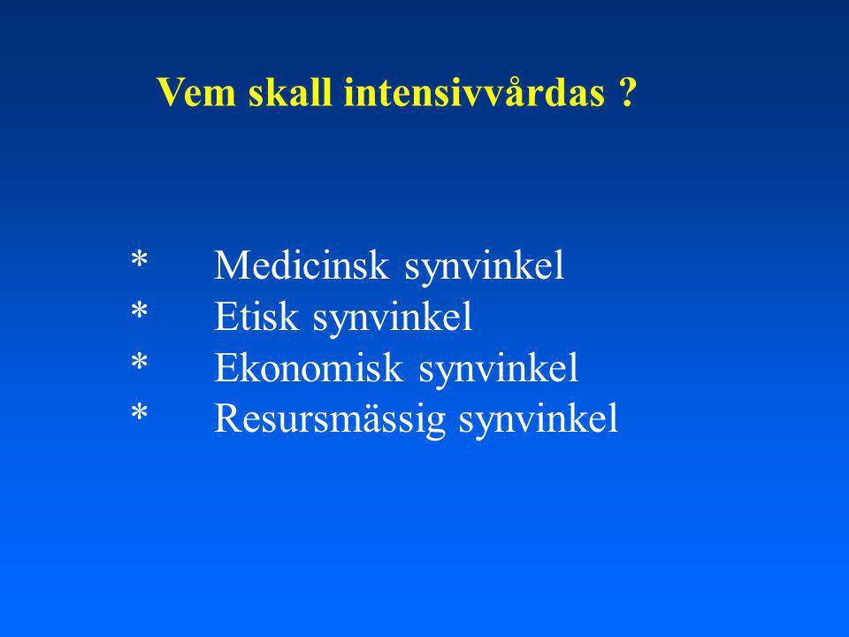 Vem skall intensivvårdas