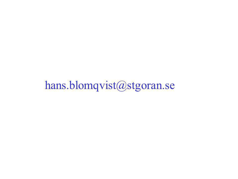 hans.blomqvist@stgoran.se