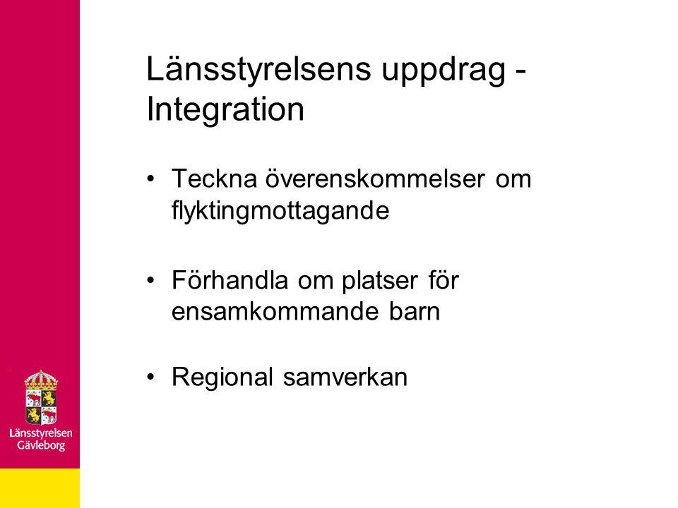Länsstyrelsens uppdrag - Integration