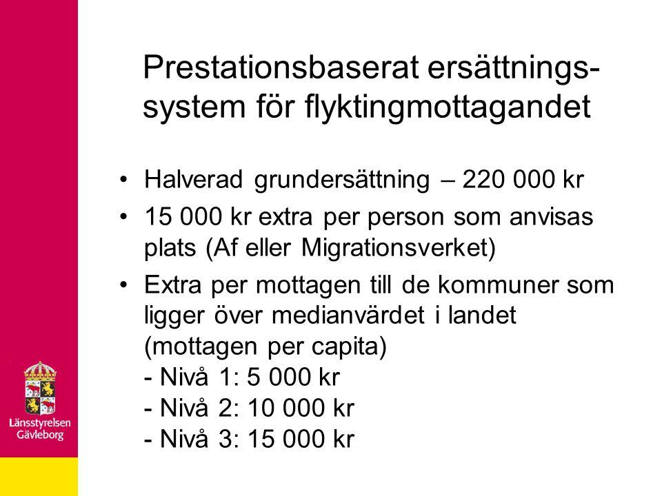 Prestationsbaserat ersättnings-system för flyktingmottagandet