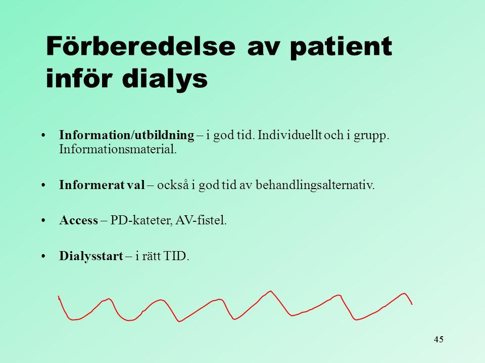 Förberedelse av patient inför dialys