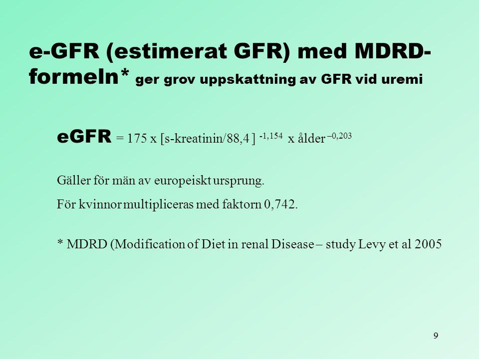 e-GFR (estimerat GFR) med MDRD-formeln