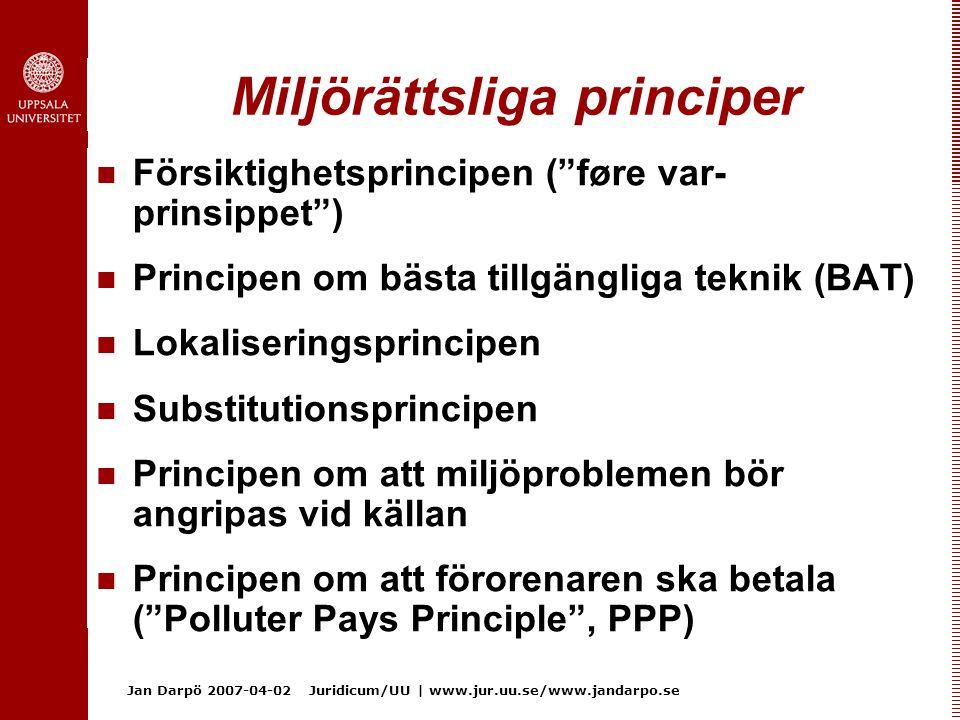 Miljörättsliga principer