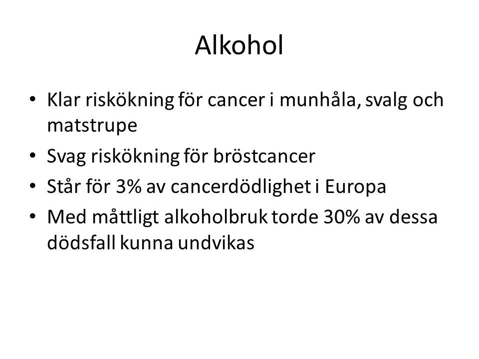 Alkohol Klar riskökning för cancer i munhåla, svalg och matstrupe