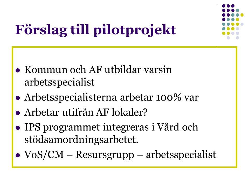 Förslag till pilotprojekt