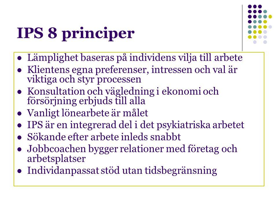 IPS 8 principer Lämplighet baseras på individens vilja till arbete