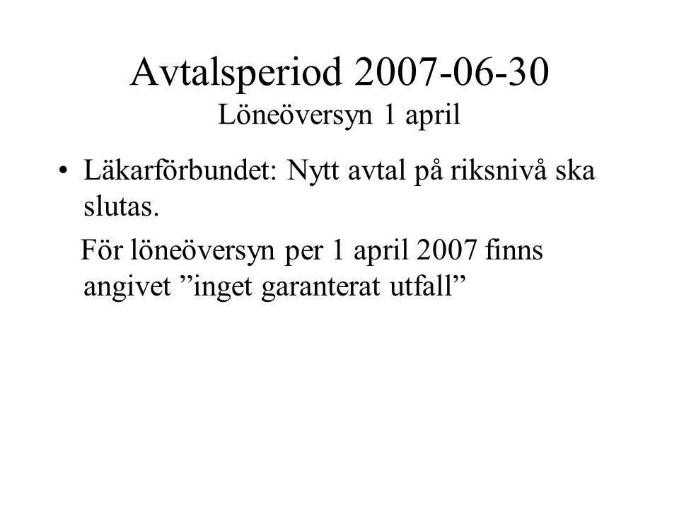 Avtalsperiod 2007-06-30 Löneöversyn 1 april
