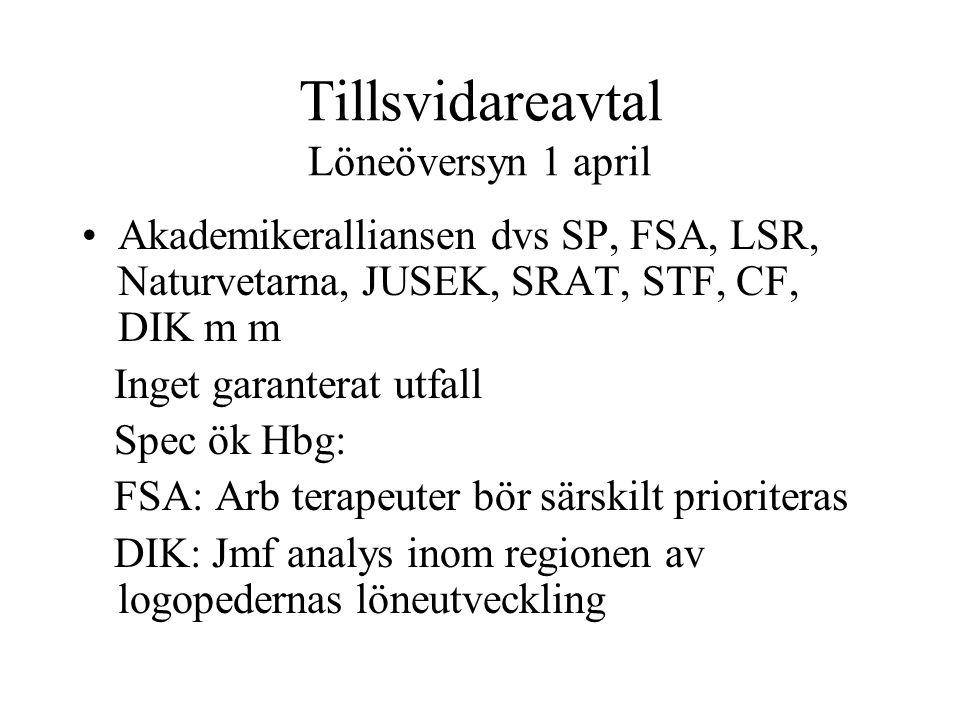 Tillsvidareavtal Löneöversyn 1 april