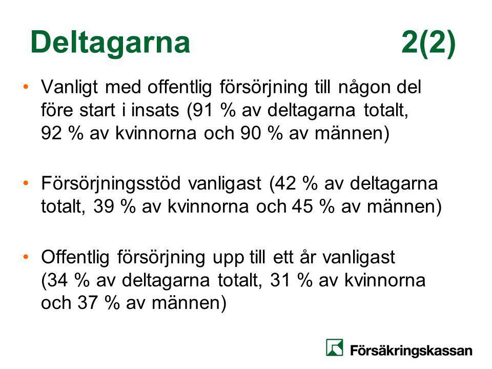 Deltagarna 2(2)