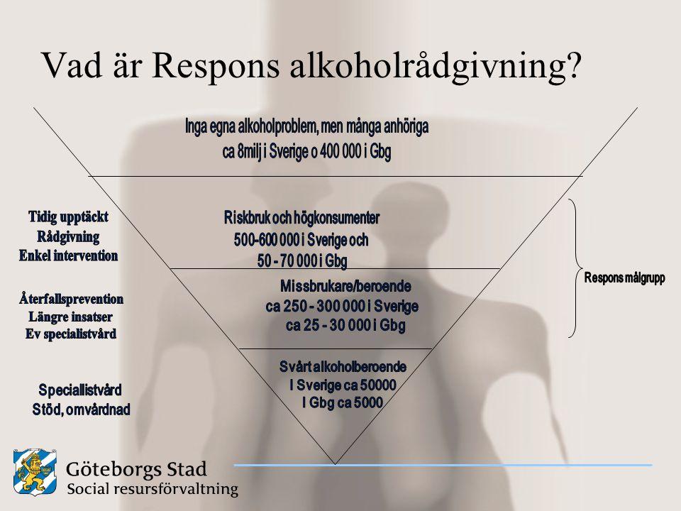 Vad är Respons alkoholrådgivning