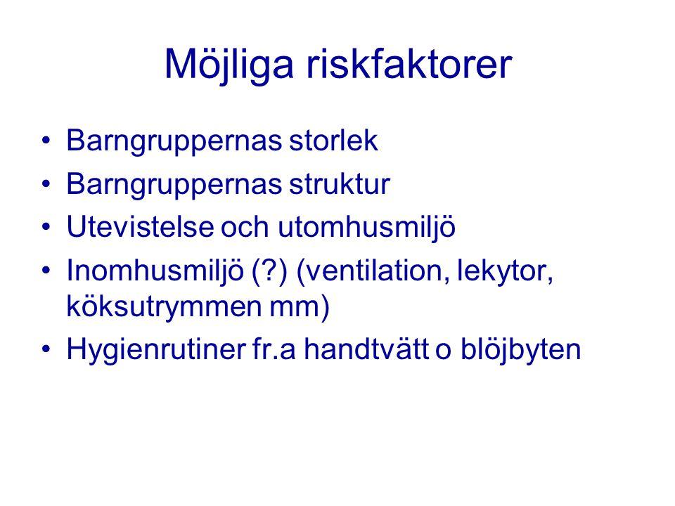 Möjliga riskfaktorer Barngruppernas storlek Barngruppernas struktur