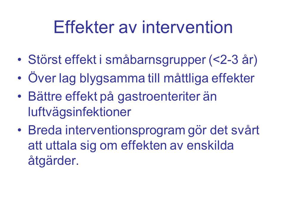 Effekter av intervention