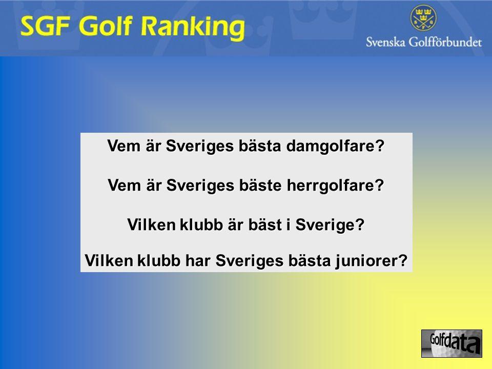 Vem är Sveriges bästa damgolfare Vem är Sveriges bäste herrgolfare