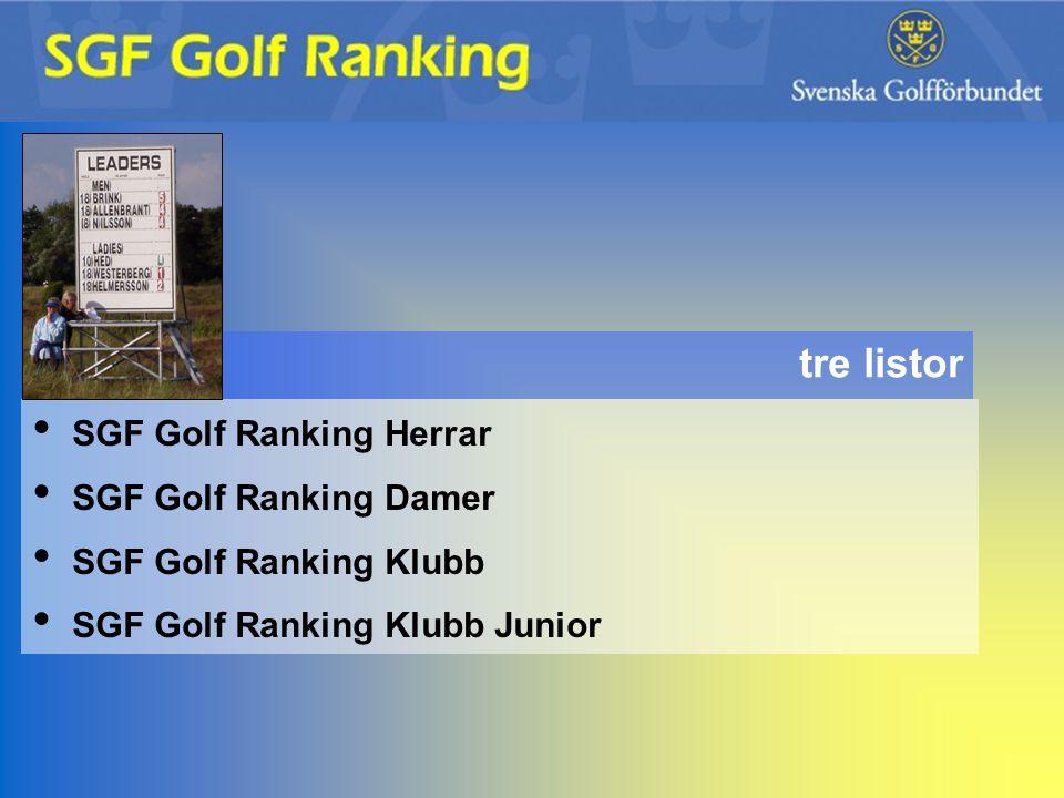 tre listor SGF Golf Ranking Herrar SGF Golf Ranking Damer