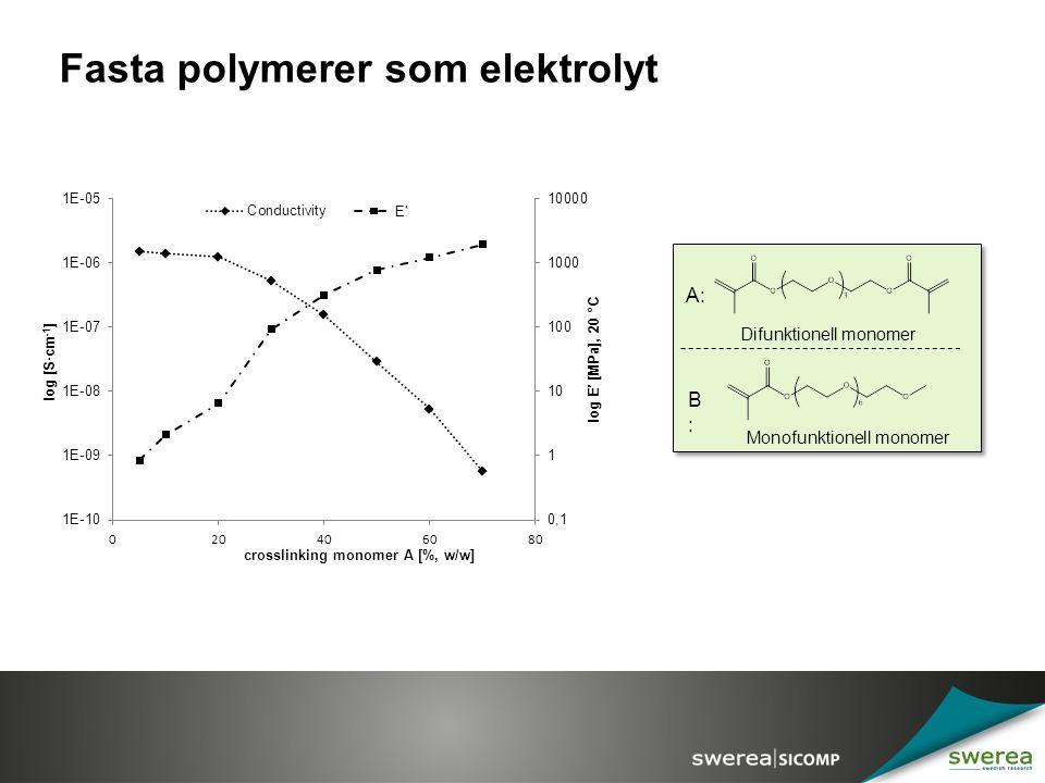 Fasta polymerer som elektrolyt