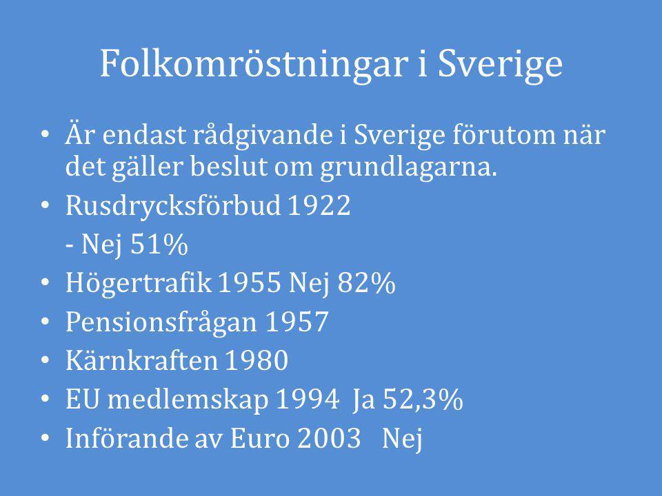 Folkomröstningar i Sverige