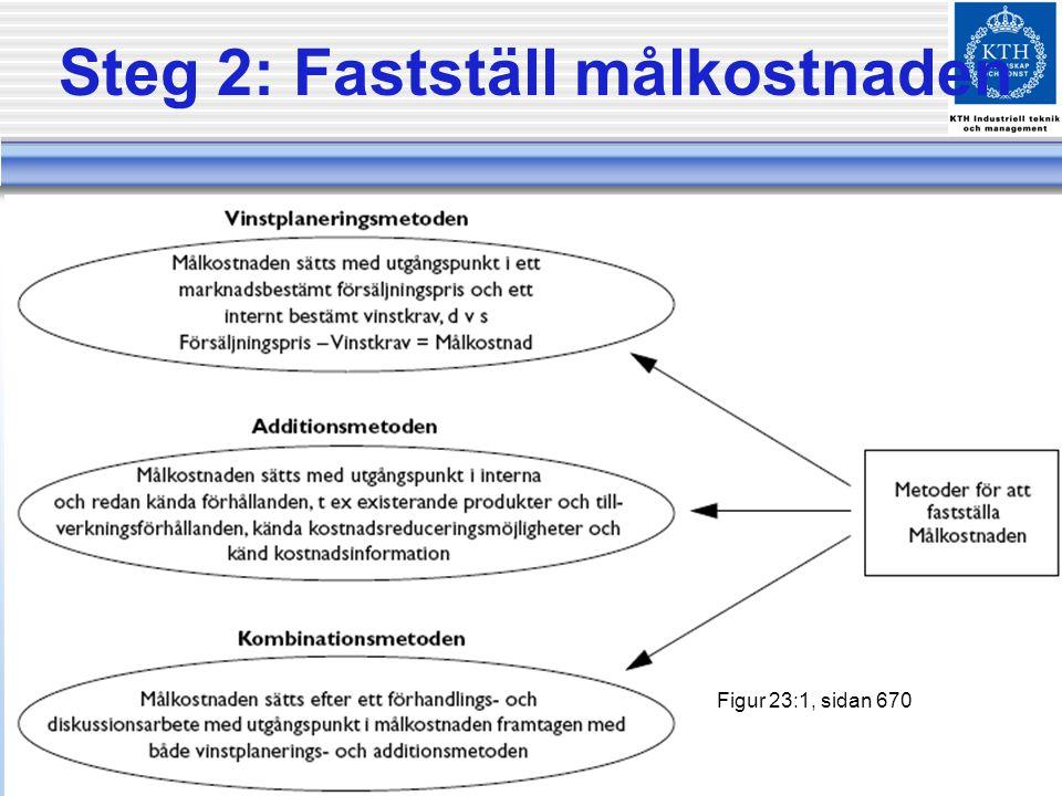Steg 2: Fastställ målkostnaden