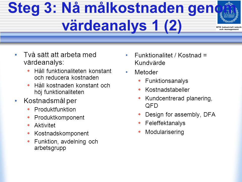 Steg 3: Nå målkostnaden genom värdeanalys 1 (2)