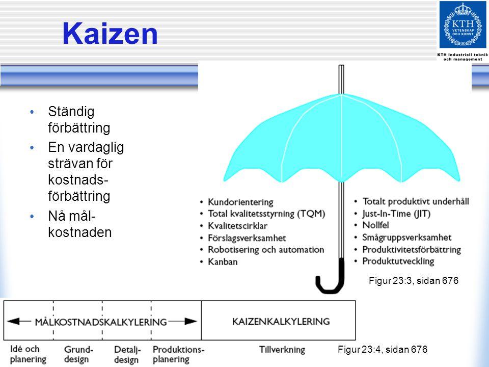 Kaizen Ständig förbättring