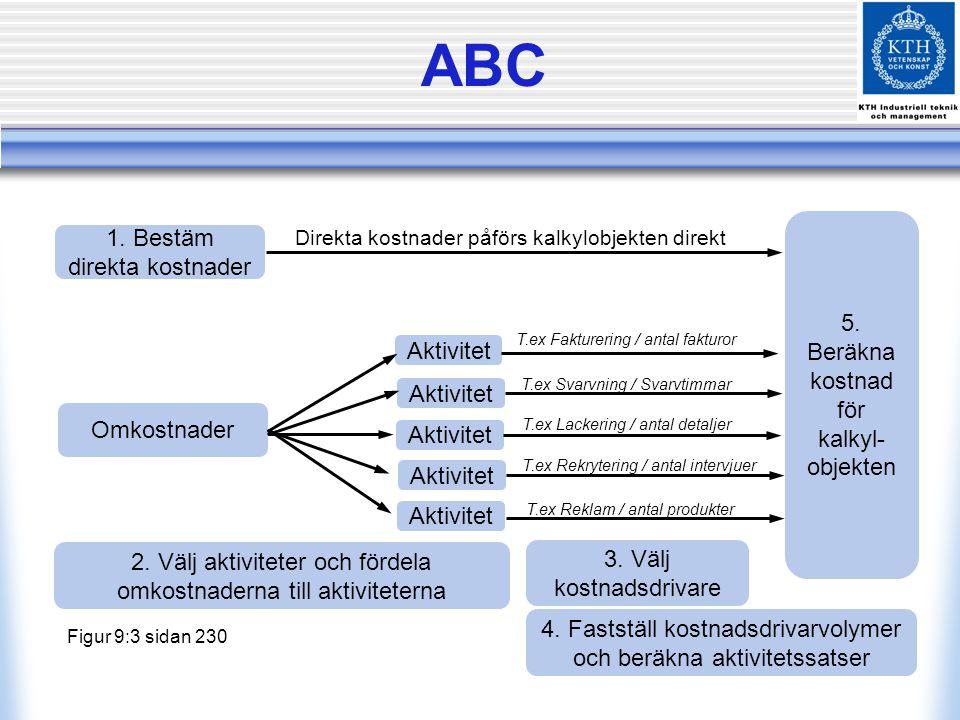 ABC 1. Bestäm direkta kostnader 5. Beräkna kostnad för kalkyl-objekten