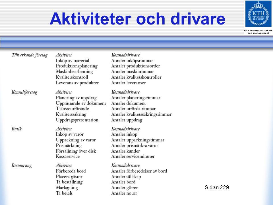Aktiviteter och drivare