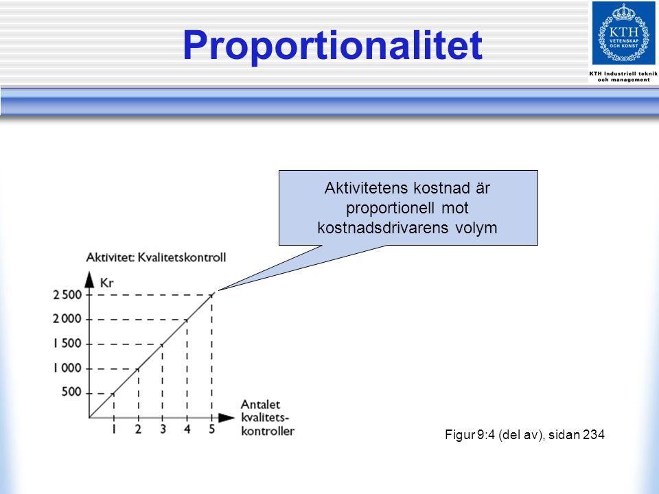 Aktivitetens kostnad är proportionell mot kostnadsdrivarens volym
