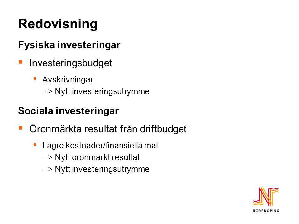 Redovisning Fysiska investeringar Investeringsbudget