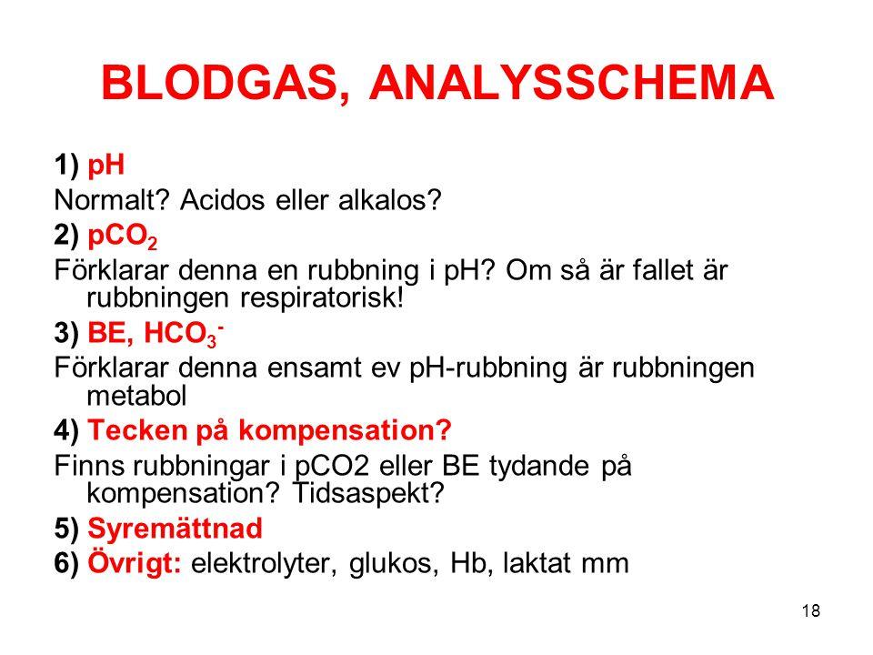 BLODGAS, ANALYSSCHEMA 1) pH Normalt Acidos eller alkalos 2) pCO2