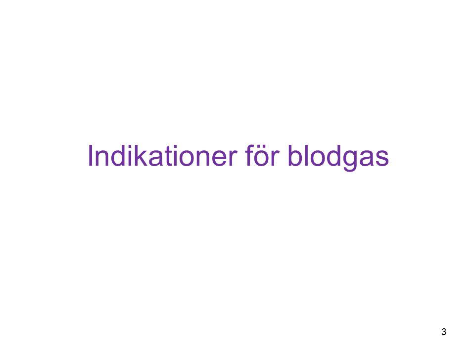 Indikationer för blodgas