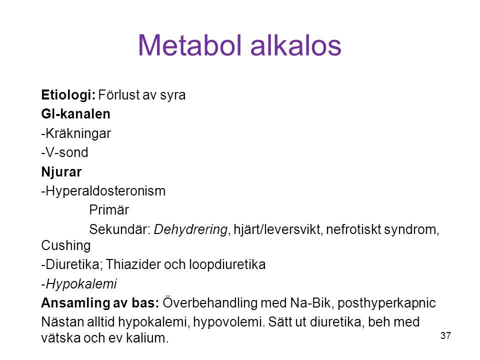 Metabol alkalos