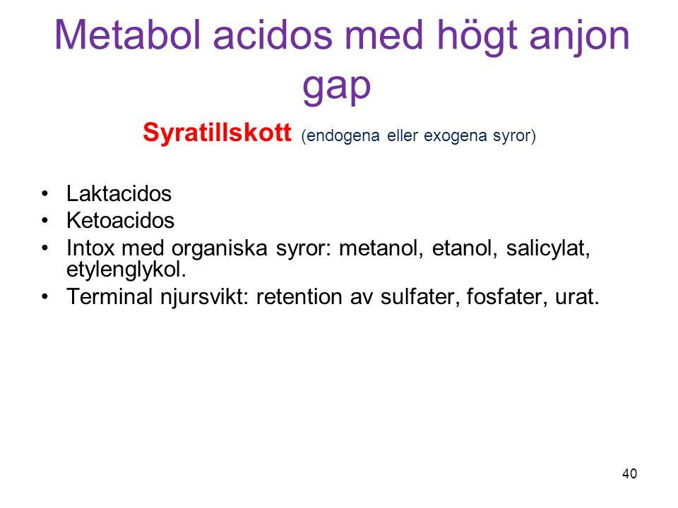 Metabol acidos med högt anjon gap