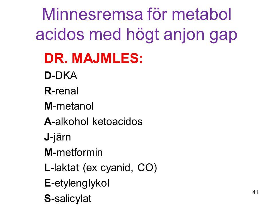 Minnesremsa för metabol acidos med högt anjon gap