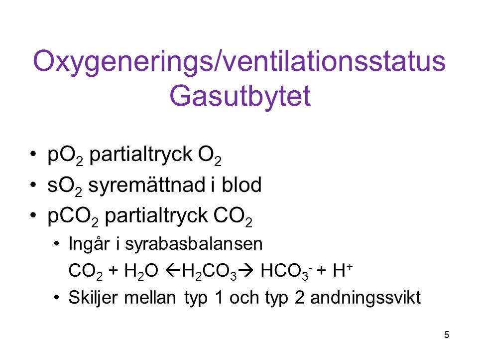 Oxygenerings/ventilationsstatus Gasutbytet