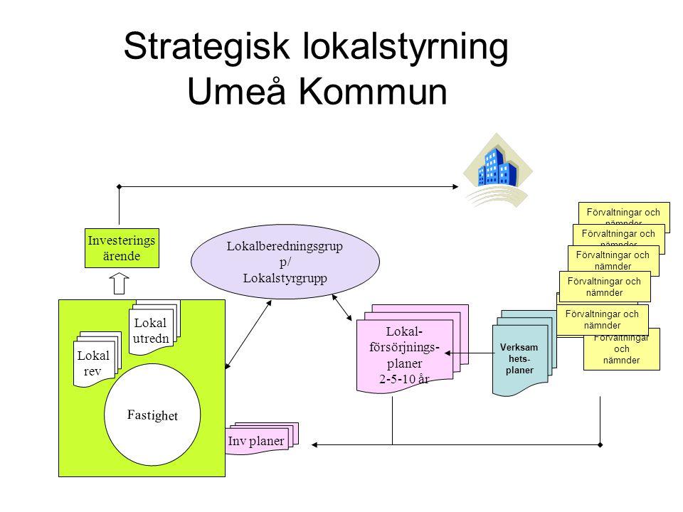 Strategisk lokalstyrning Umeå Kommun